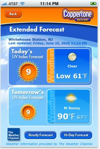 Today's UV index is holy cow, you're never leaving the house ever.