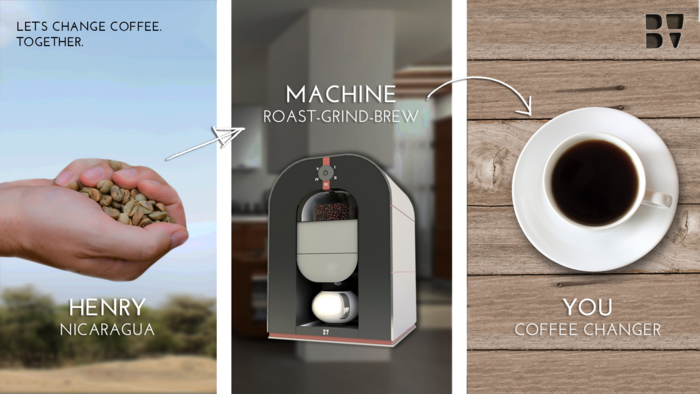 Bonaverde coffee roasting machine on kickstarter | cool mom picks