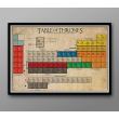 holiday gift: game of thrones periodic table poster