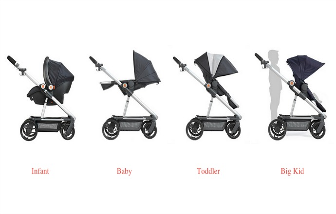 The GB Evoq Travel System:  Making us rethink the need to own multiple strollers