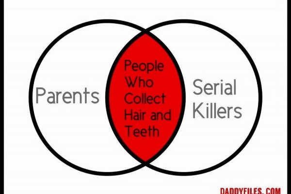 The parents / serial killers venn diagram we've all been waiting for | The Daddy Files