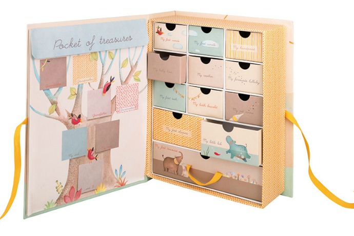The souvenir box that keeps you organized. No more parenting memory fails.