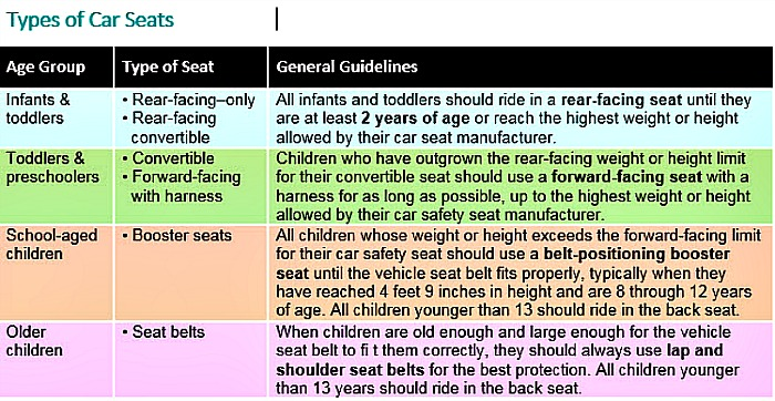 New 2017 car seat guidelines from the AAP | coolmompicks.com
