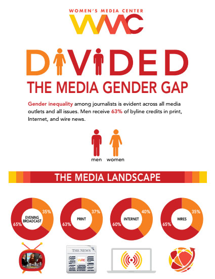 Cool feminist gifts: Tribute gift to the Women's Media Center