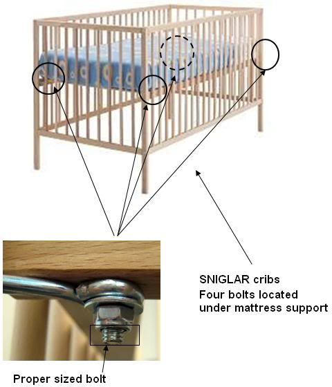Breaking News: IKEA Crib Recall
