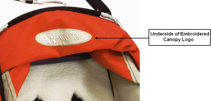 Breaking news: BOB stroller recall