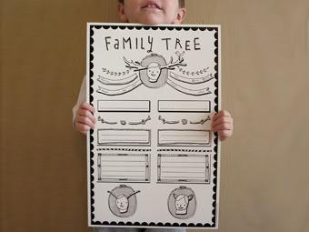 The Modern Family Tree
