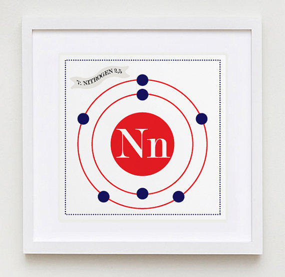 N is for nitrogen (and nifty nursery prints)
