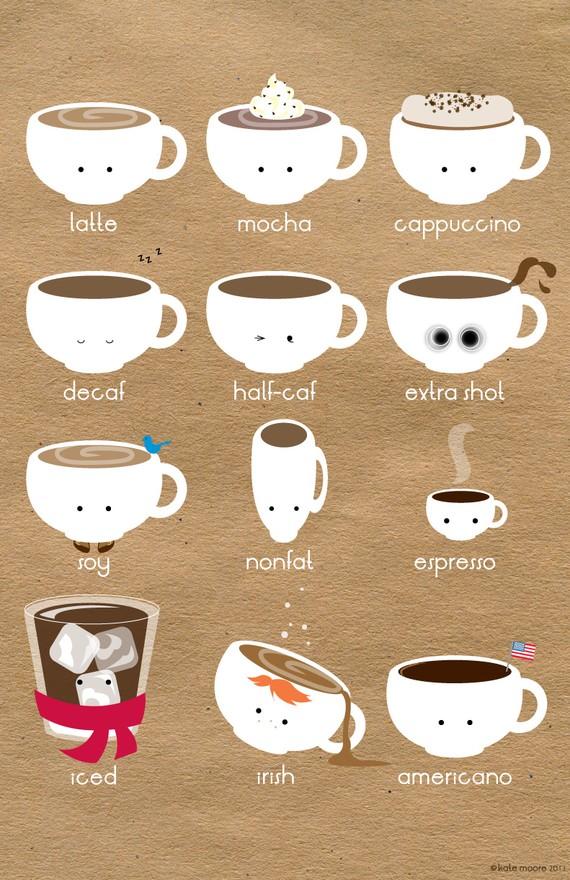 Motherhood = coffeehood