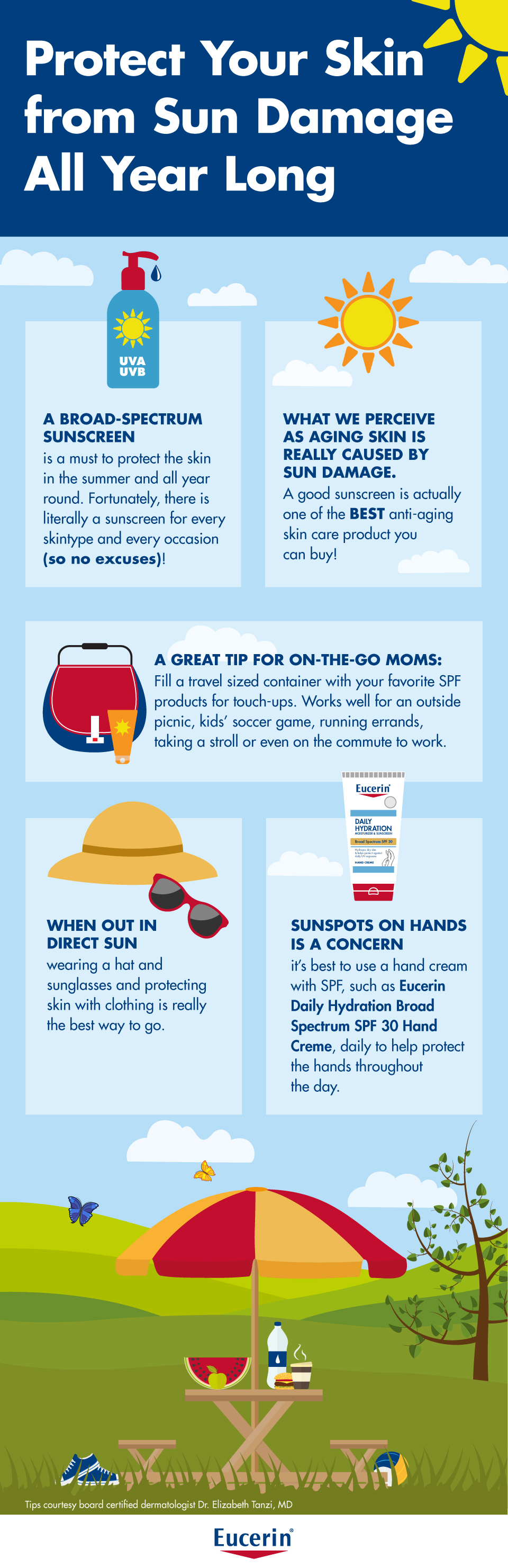 Why you need sun protection all year long! | Infographic via Eucerin | sponsor