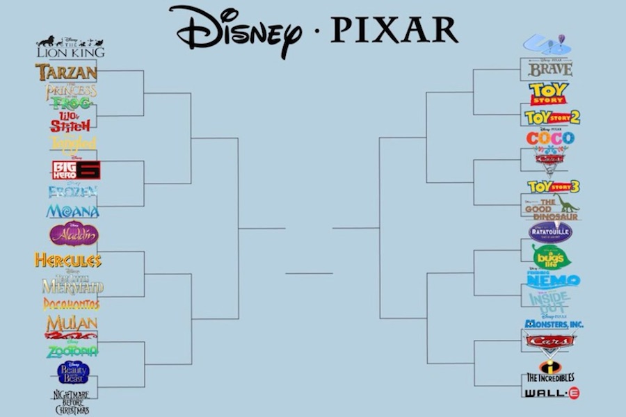 This Disney/Pixar bracket is the only March Madness we may win