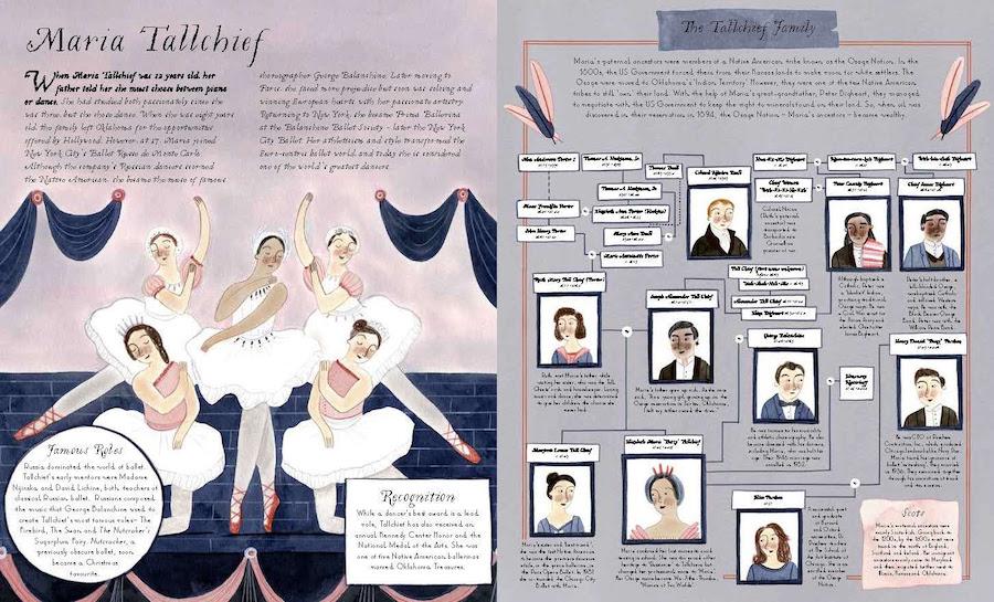 Famous Family Trees: Maria Tallchief